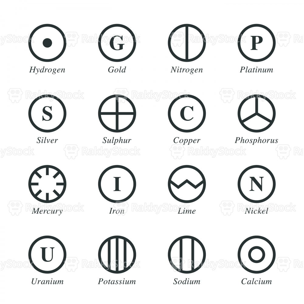 Chemical Element Silhouette Icons   Set 1