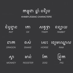 Khmer Zodiac Characters Icons - White Series