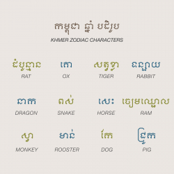 Khmer Zodiac Characters Icons - Color Series