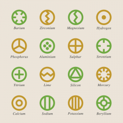 Chemical Element Icons Set 1 - Color Series