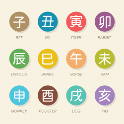 Japanese Zodiac Characters Icons - Color Circle Series