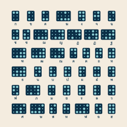 Thai Braille Alphabet Icons - Color Series