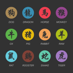 Chinese Zodiac Characters Icons Set 1 - Color Circle Series